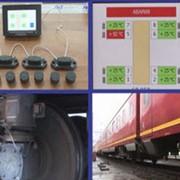 Система дистанционного контроля состояния буксовых узлов фото