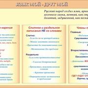Стенды по русскому языку фото
