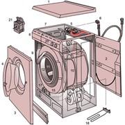 Ремонт стиральных машин г.Одесса фото